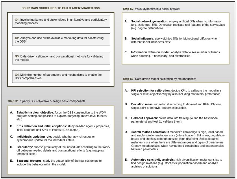 steps_framework_revised_final